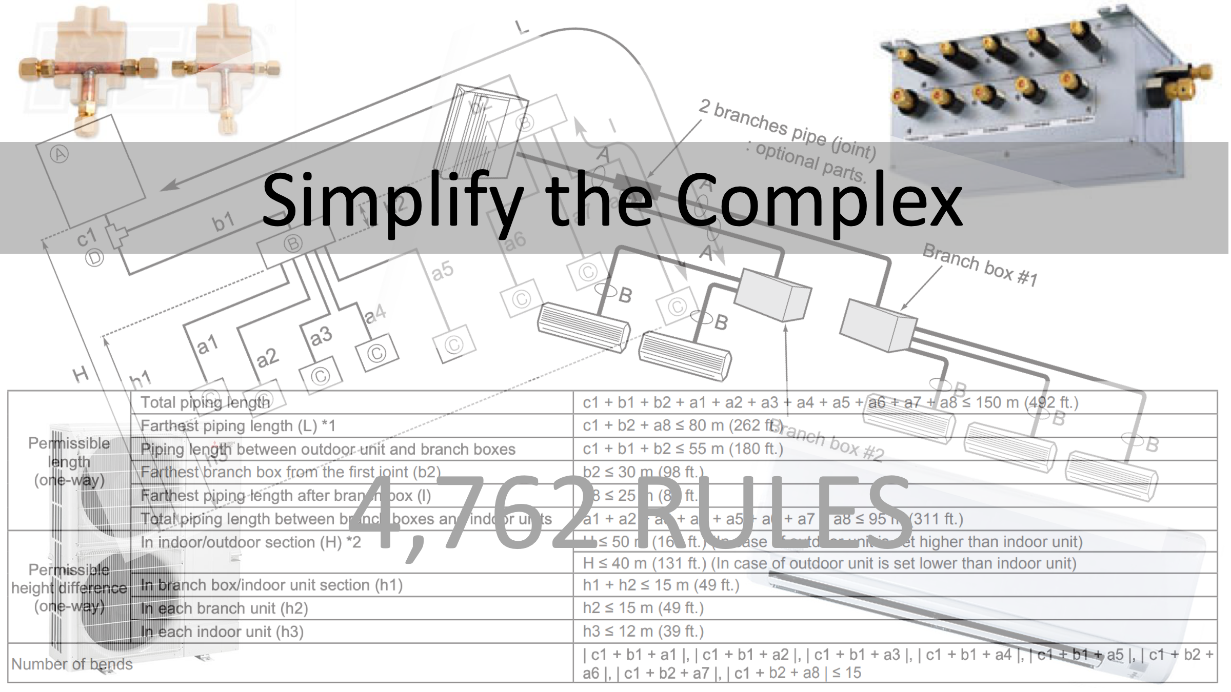 Simplify the Complex webpae image